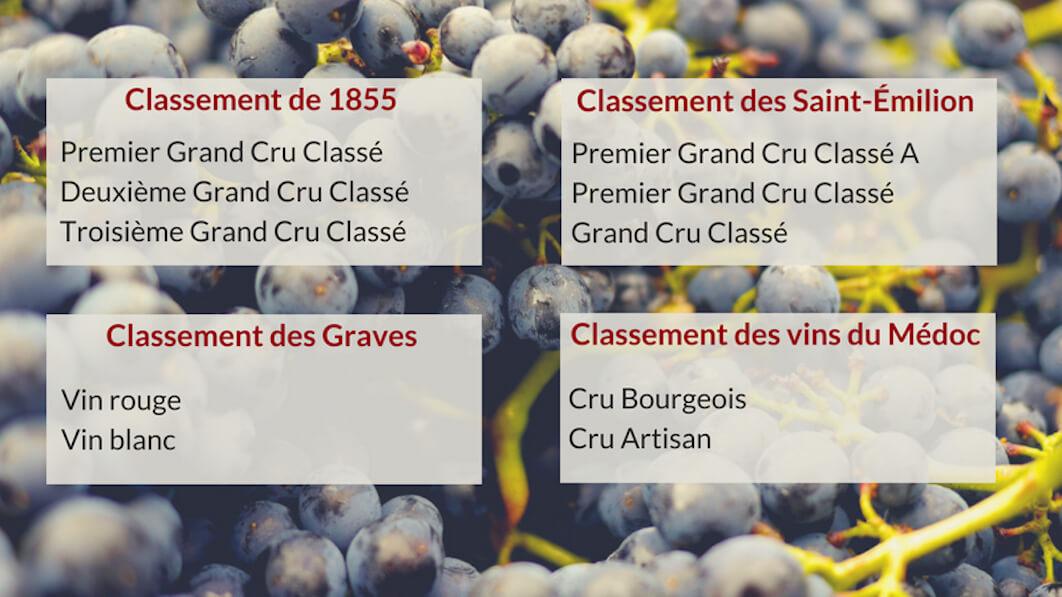 classement grand vin bordeaux